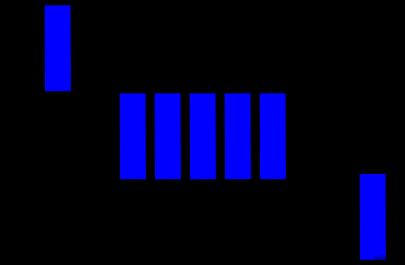 c programlama dili tek yönlü kuyruk